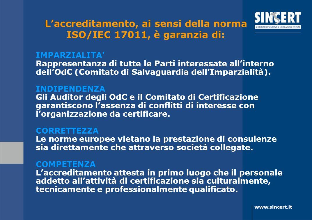 Laccreditamento, ai sensi della norma ISO/IEC 17011, è garanzia di: IMPARZIALITA Rappresentanza di tutte le Parti interessate allinterno dellOdC (Comi