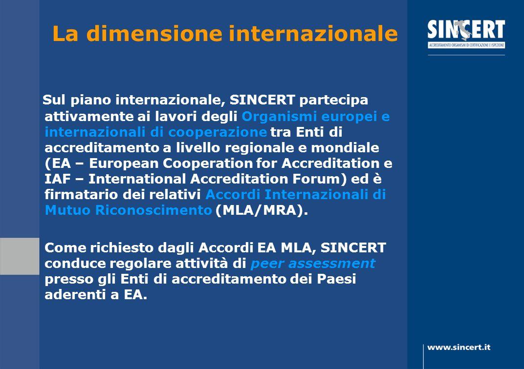 La dimensione internazionale Sul piano internazionale, SINCERT partecipa attivamente ai lavori degli Organismi europei e internazionali di cooperazion