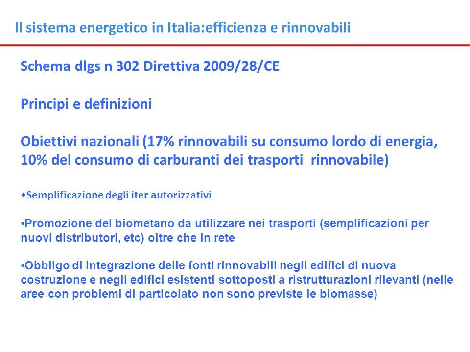 Il sistema energetico in Italia:efficienza e rinnovabili Schema dlgs n 302 Direttiva 2009/28/CE Principi e definizioni Obiettivi nazionali (17% rinnov