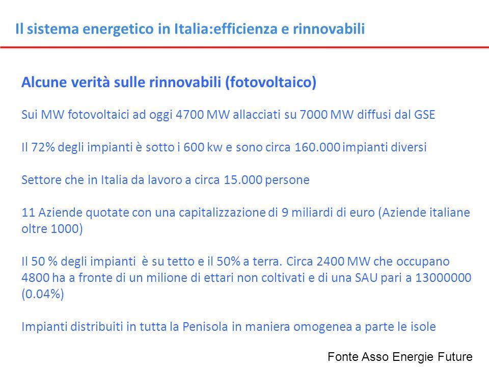 Il sistema energetico in Italia:efficienza e rinnovabili Alcune verità sulle rinnovabili (fotovoltaico) Sui MW fotovoltaici ad oggi 4700 MW allacciati