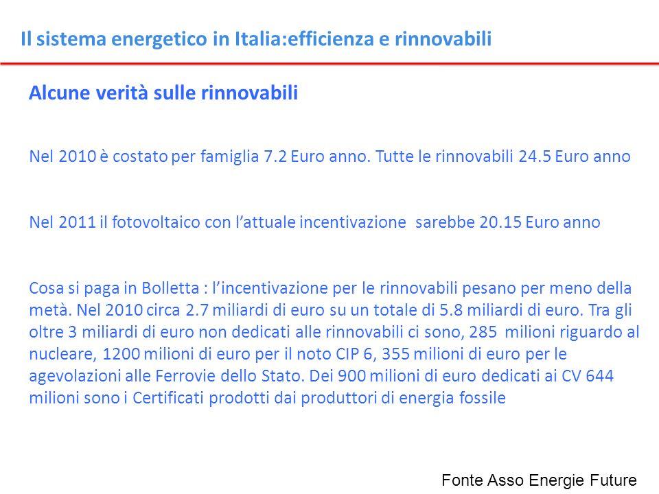 Il sistema energetico in Italia:efficienza e rinnovabili Alcune verità sulle rinnovabili Nel 2010 è costato per famiglia 7.2 Euro anno. Tutte le rinno