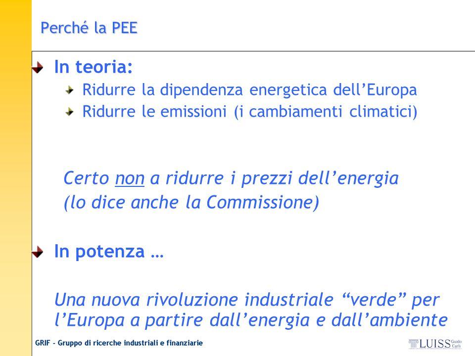 Perché la PEE In teoria: Ridurre la dipendenza energetica dellEuropa Ridurre le emissioni (i cambiamenti climatici) Certo non a ridurre i prezzi delle
