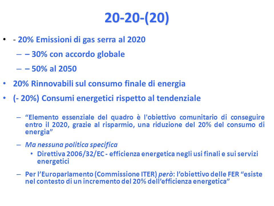 20-20-(20) - 20% Emissioni di gas serra al 2020 – – 30% con accordo globale – – 50% al 2050 20% Rinnovabili sul consumo finale di energia (- 20%) Cons