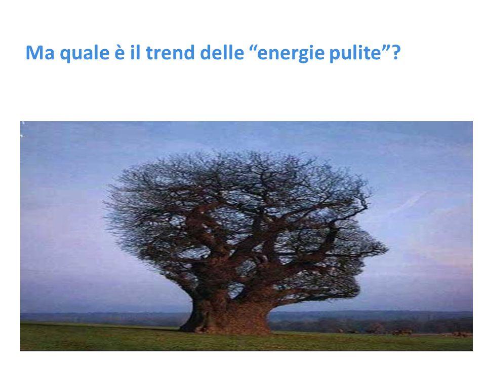 Ma quale è il trend delle energie pulite?