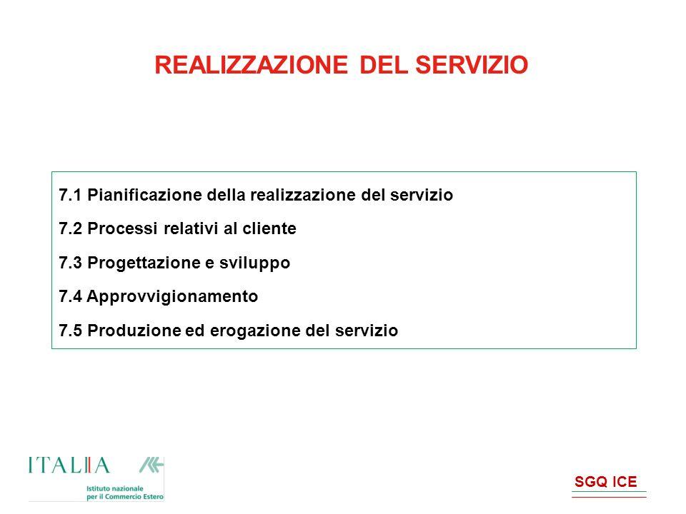 SGQ ICE REALIZZAZIONE DEL SERVIZIO 7.1 Pianificazione della realizzazione del servizio 7.2 Processi relativi al cliente 7.3 Progettazione e sviluppo 7