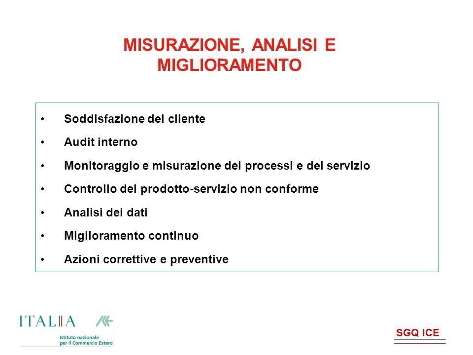 SGQ ICE MISURAZIONE, ANALISI E MIGLIORAMENTO Soddisfazione del cliente Audit interno Monitoraggio e misurazione dei processi e del servizio Controllo