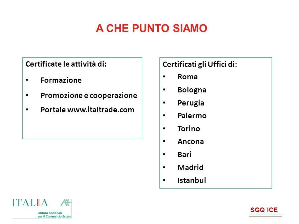 SGQ ICE A CHE PUNTO SIAMO Certificati gli Uffici di: Roma Bologna Perugia Palermo Torino Ancona Bari Madrid Istanbul Certificate le attività di: Forma