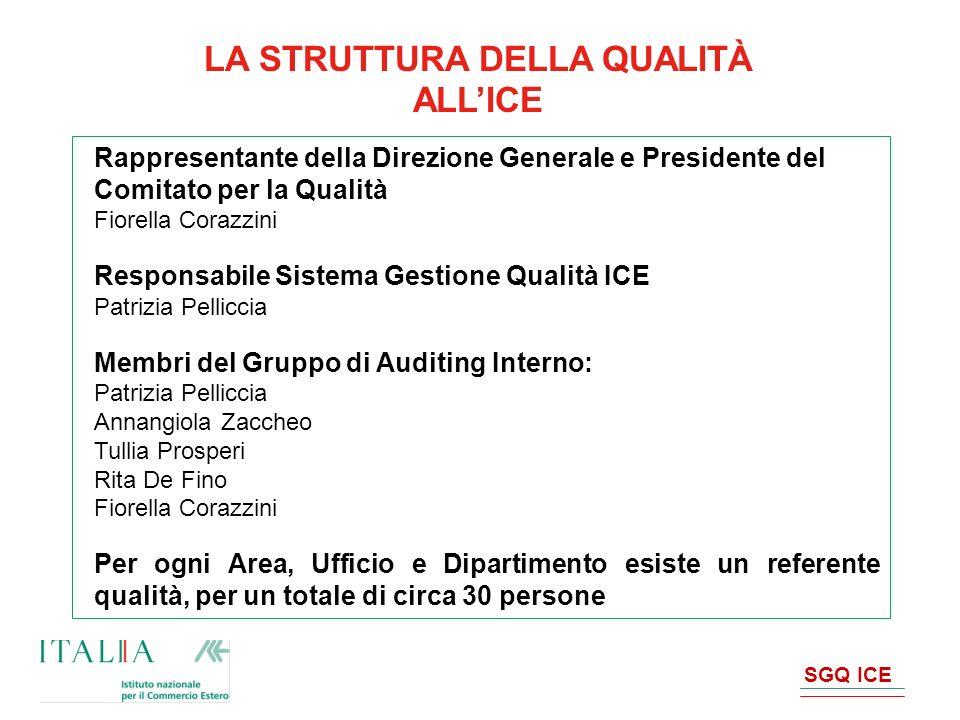 SGQ ICE LA STRUTTURA DELLA QUALITÀ ALLICE Rappresentante della Direzione Generale e Presidente del Comitato per la Qualità Fiorella Corazzini Responsa