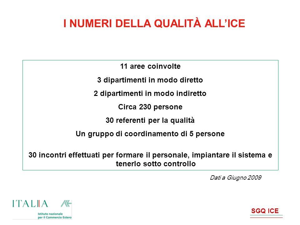 SGQ ICE I NUMERI DELLA QUALITÀ ALLICE 11 aree coinvolte 3 dipartimenti in modo diretto 2 dipartimenti in modo indiretto Circa 230 persone 30 referenti