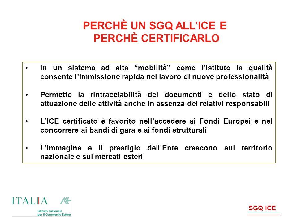SGQ ICE GESTIONE DELLE RISORSE 6.1 Messa a disposizione delle risorse 6.2 Risorse umane 6.3 Infrastrutture 6.4 Ambiente di lavoro