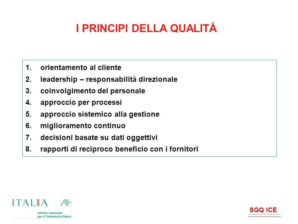 SGQ ICE I PRINCIPI DELLA QUALITÀ 1.orientamento al cliente 2.leadership – responsabilità direzionale 3.coinvolgimento del personale 4.approccio per pr