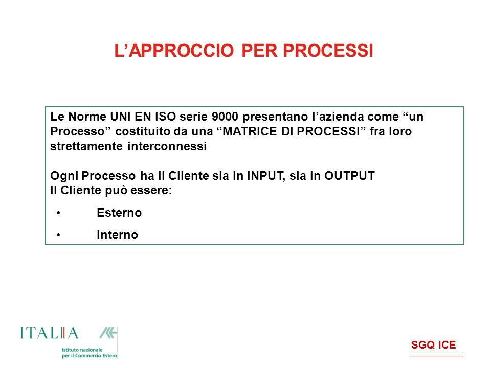 SGQ ICE LAPPROCCIO PER PROCESSI Le Norme UNI EN ISO serie 9000 presentano lazienda come un Processo costituito da una MATRICE DI PROCESSI fra loro str