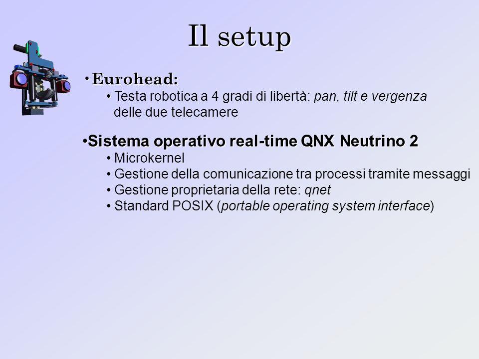 Il setup Eurohead: Eurohead: Testa robotica a 4 gradi di libertà: pan, tilt e vergenza delle due telecamere Sistema operativo real-time QNX Neutrino 2Sistema operativo real-time QNX Neutrino 2 Microkernel Gestione della comunicazione tra processi tramite messaggi Gestione proprietaria della rete: qnet Standard POSIX (portable operating system interface)