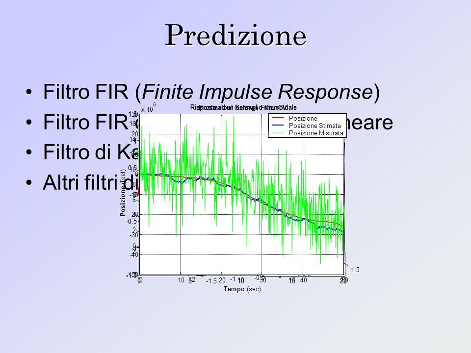 Predizione Filtro FIR (Finite Impulse Response) Filtro FIR con regressione non lineare Filtro di Kalman Altri filtri di predizione 05101520 -1.5 -0.5 0 0.5 1 1.5 Risposta ad un bersaglio sinusoidale Bersaglio Occhio 05101520 -1.5 -0.5 0 0.5 1 1.5 Risposta ad un bersaglio sinusoidale Occhio Bersaglio con rumore Bersaglio -1.5 -0.5 0 0.5 1 1.5 -2 0 2 0 2 4 6 8 10 12 14 16 x 10 6 01020304050 -50 -40 -30 -20 -10 0 10 20 30 Tempo (sec) Posizione (feet) Prestazioni Kalman Filter CV Posizione Posizione Stimata Posizione Misurata