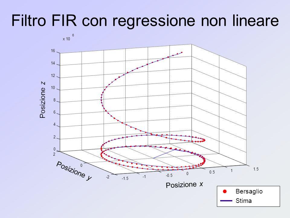 Filtro FIR con regressione non lineare -1.5 -0.5 0 0.5 1 1.5 -2 0 2 0 2 4 6 8 10 12 14 16 x 10 6 Posizione x Posizione y Posizione z Bersaglio Stima
