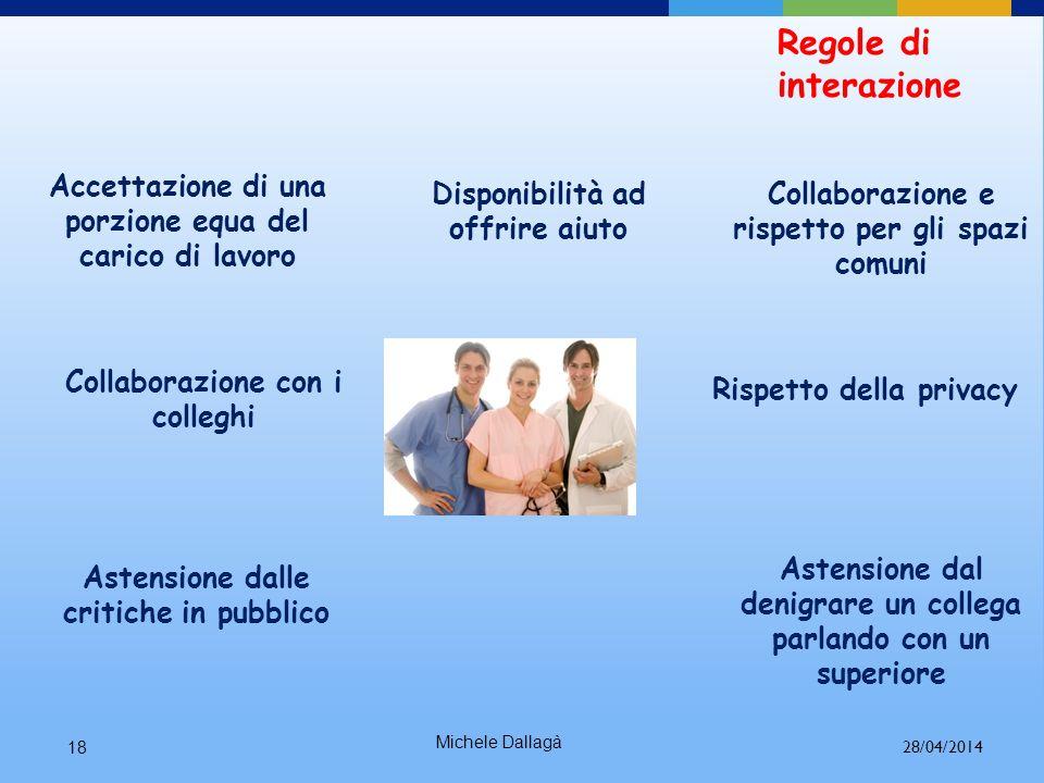Michele Dallagà 17 Anna Maria Olga Gigi Il gruppo diviso Caratteristiche dei gruppi 28/04/2014