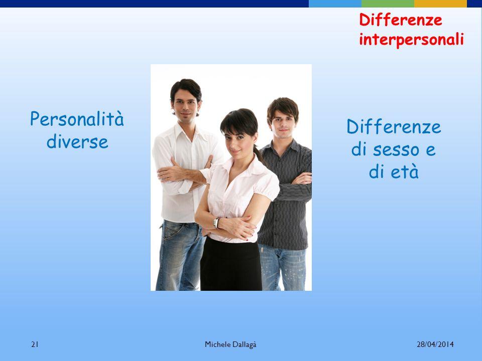 Michele Dallagà 20 Le relazioni tra colleghi devono essere basate su principi di equità e di reciprocità. Il rifiuto di accettare il giusto carico di