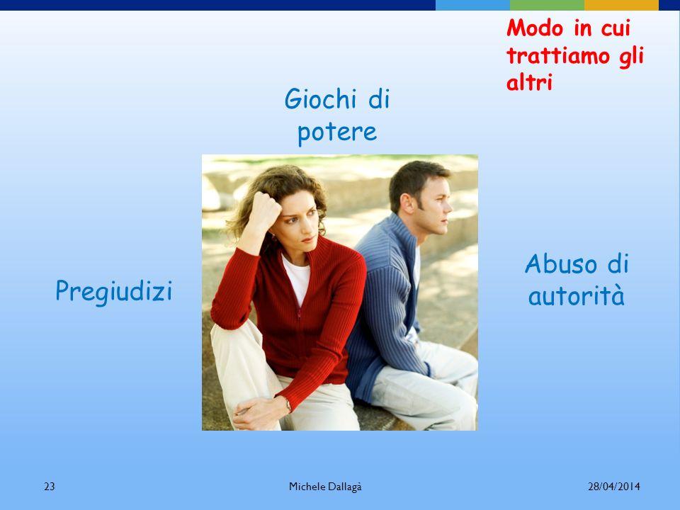 Michele Dallagà 22 I rapporti di lavoro con i colleghi dovrebbero essere simmetrici Le difficoltà sorgono quando una persona si rifiuta o non è in gra
