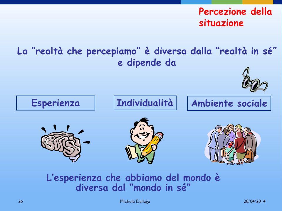Michele Dallagà25 Percezione della situazione Percepire significa costruire e filtrare la realtà. Processo attivo di elaborazione delle informazioni 2