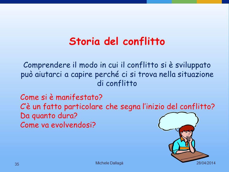 Michele Dallagà 34 Analisi del conflitto Storia: when? Contesto: what? Parti coinvolte: who? Motivi: why? Dinamiche: how?