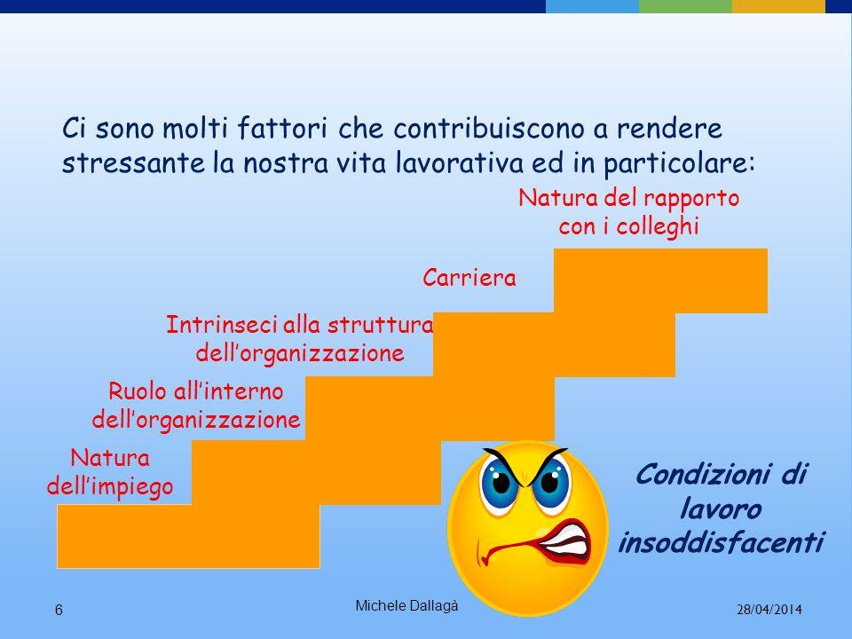 Michele Dallagà 16 Anna Luisa Emma Gigi Lara Gaia Franco LACATENALACATENA Caratteristiche dei gruppi 28/04/2014