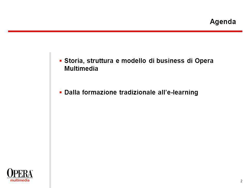 3 Agenda Storia, struttura e modello di business di Opera Multimedia Dalla formazione tradizionale alle-learning