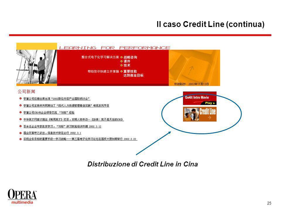 25 Il caso Credit Line (continua) Distribuzione di Credit Line in Cina