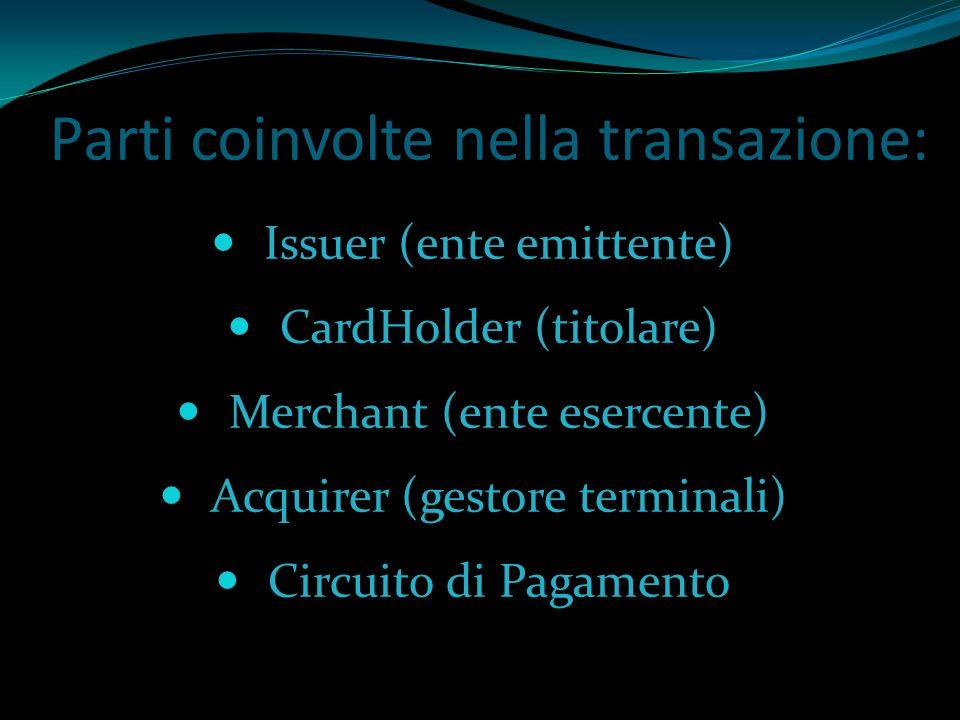 Parti coinvolte nella transazione: Issuer (ente emittente) CardHolder (titolare) Merchant (ente esercente) Acquirer (gestore terminali) Circuito di Pa