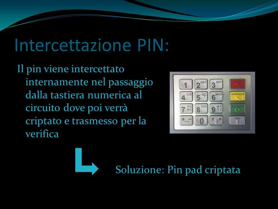 Intercettazione PIN: Il pin viene intercettato internamente nel passaggio dalla tastiera numerica al circuito dove poi verrà criptato e trasmesso per