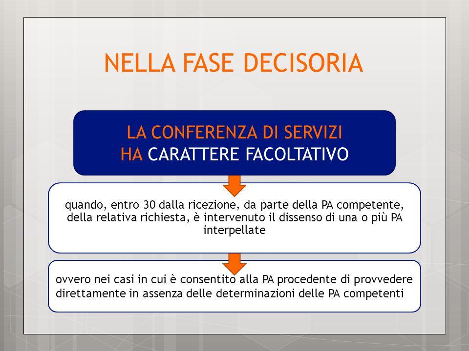 NELLA FASE DECISORIA ovvero nei casi in cui è consentito alla PA procedente di provvedere direttamente in assenza delle determinazioni delle PA compet