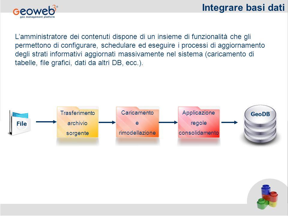 Integrare basi dati Lamministratore dei contenuti dispone di un insieme di funzionalità che gli permettono di configurare, schedulare ed eseguire i pr