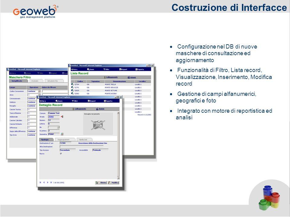 Costruzione di Interfacce Configurazione nel DB di nuove maschere di consultazione ed aggiornamento Funzionalità di Filtro, Lista record, Visualizzazi