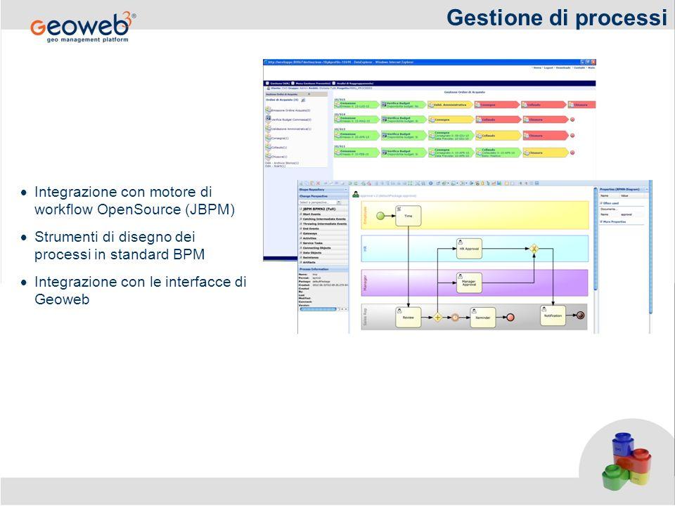 Integrazione con motore di workflow OpenSource (JBPM) Strumenti di disegno dei processi in standard BPM Integrazione con le interfacce di Geoweb Gesti