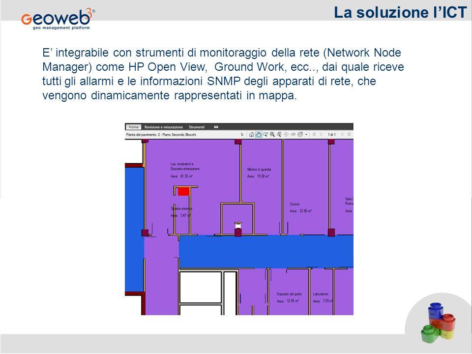 E integrabile con strumenti di monitoraggio della rete (Network Node Manager) come HP Open View, Ground Work, ecc.., dai quale riceve tutti gli allarm
