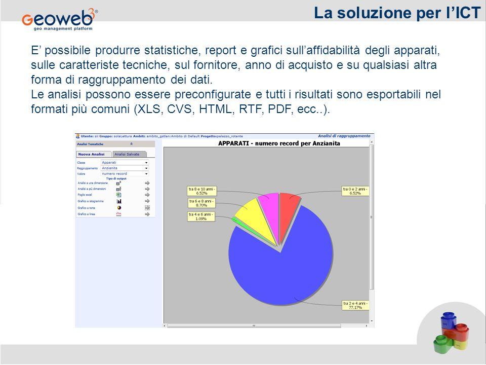 E possibile produrre statistiche, report e grafici sullaffidabilità degli apparati, sulle caratteriste tecniche, sul fornitore, anno di acquisto e su