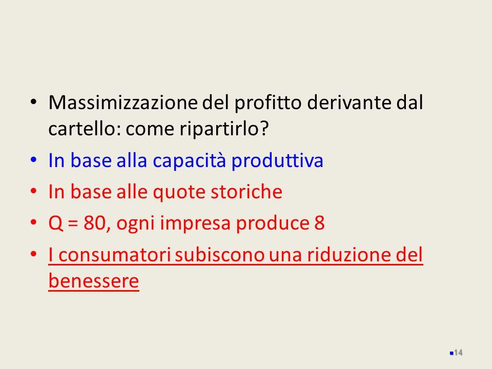 Massimizzazione del profitto derivante dal cartello: come ripartirlo? In base alla capacità produttiva In base alle quote storiche Q = 80, ogni impres