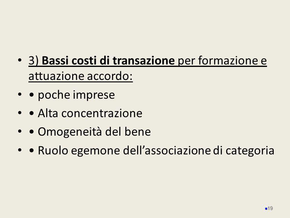 3) Bassi costi di transazione per formazione e attuazione accordo: poche imprese Alta concentrazione Omogeneità del bene Ruolo egemone dellassociazion