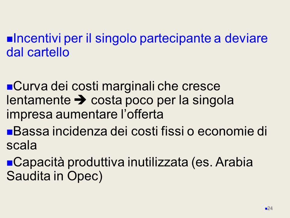 24 Incentivi per il singolo partecipante a deviare dal cartello Curva dei costi marginali che cresce lentamente costa poco per la singola impresa aume