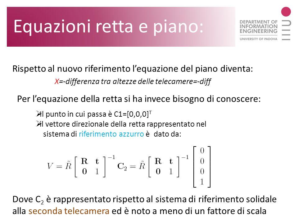 Rispetto al nuovo riferimento lequazione del piano diventa: Per lequazione della retta si ha invece bisogno di conoscere: Il punto in cui passa è C1=[