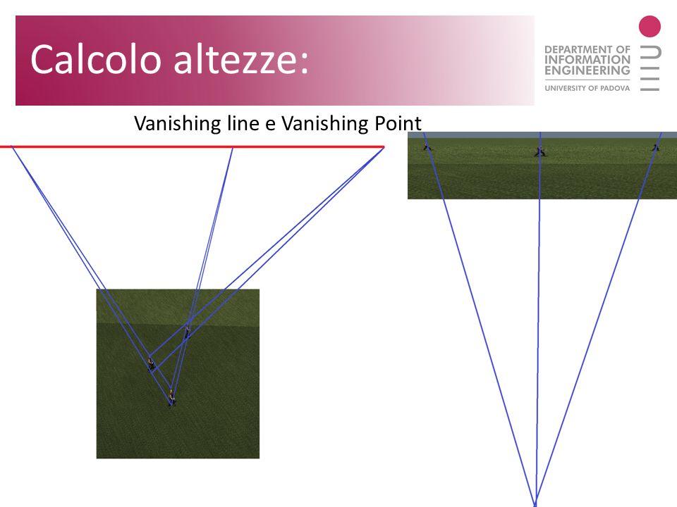 Vanishing line e Vanishing Point Immagine vanishiang line e vanishing point Calcolo altezze: