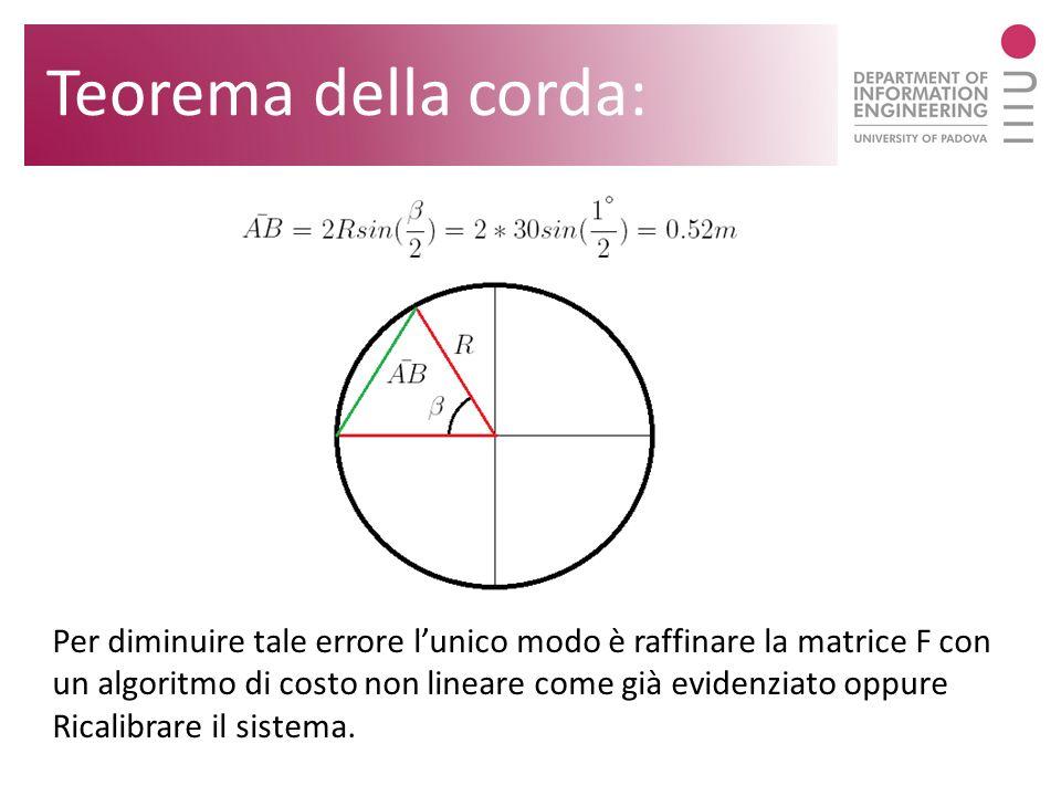 Per diminuire tale errore lunico modo è raffinare la matrice F con un algoritmo di costo non lineare come già evidenziato oppure Ricalibrare il sistem