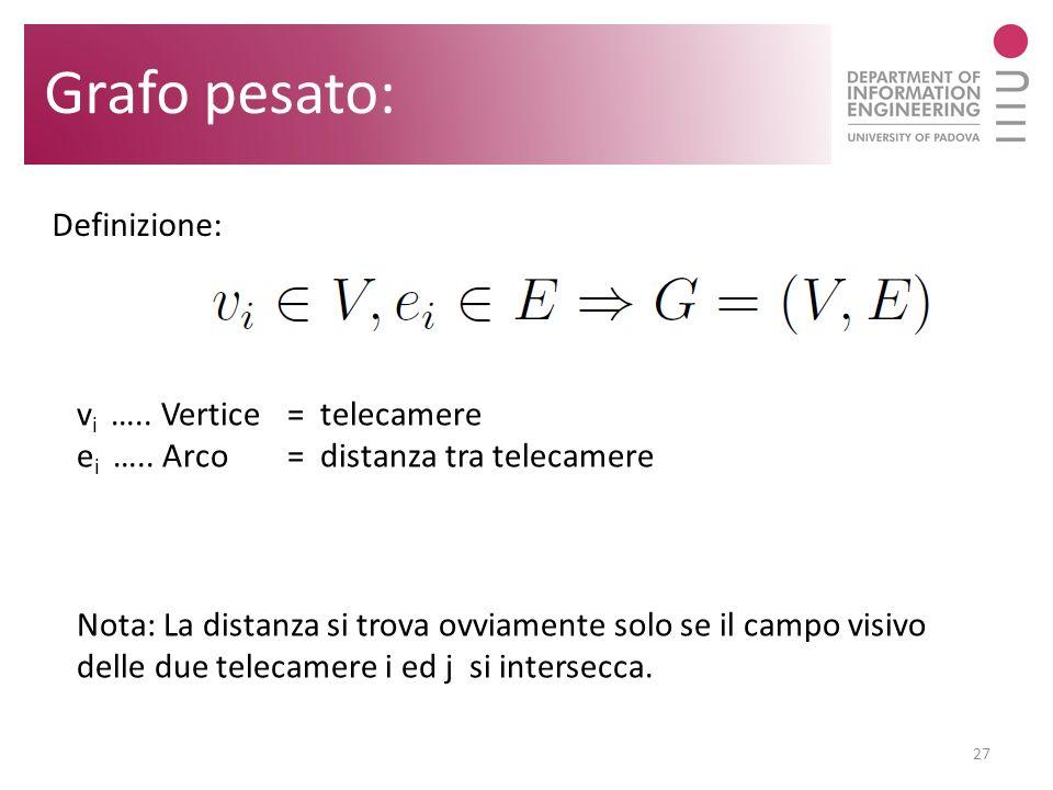 27 Grafo pesato: Definizione: v i ….. Vertice = telecamere e i ….. Arco= distanza tra telecamere Nota: La distanza si trova ovviamente solo se il camp