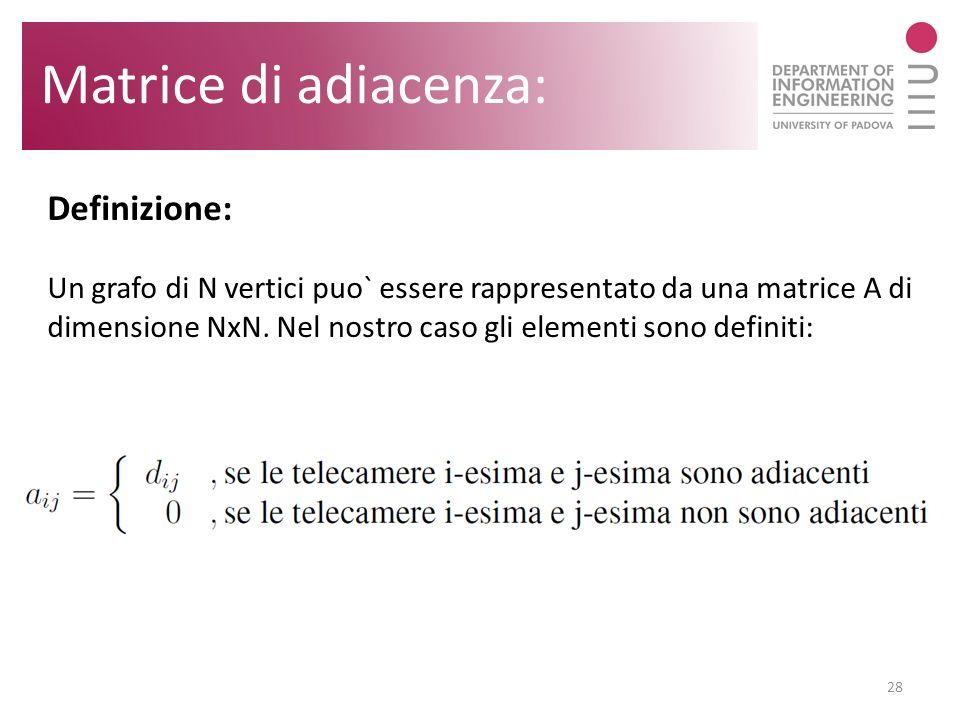 28 Matrice di adiacenza: Definizione: Un grafo di N vertici puo` essere rappresentato da una matrice A di dimensione NxN. Nel nostro caso gli elementi