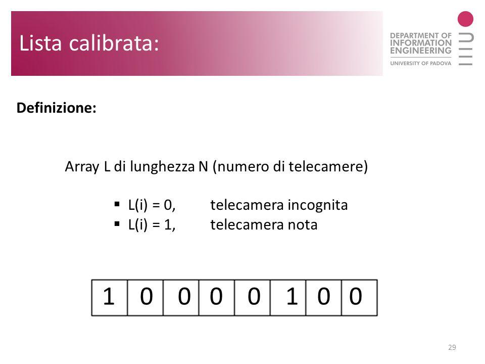 Definizione: Array L di lunghezza N (numero di telecamere) L(i) = 0, telecamera incognita L(i) = 1, telecamera nota 29 Lista calibrata: 1 0 0 0 0 1 0