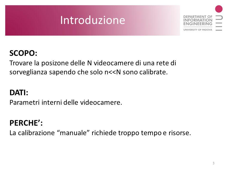 3 Introduzione SCOPO: Trovare la posizone delle N videocamere di una rete di sorveglianza sapendo che solo n<<N sono calibrate. DATI: Parametri intern