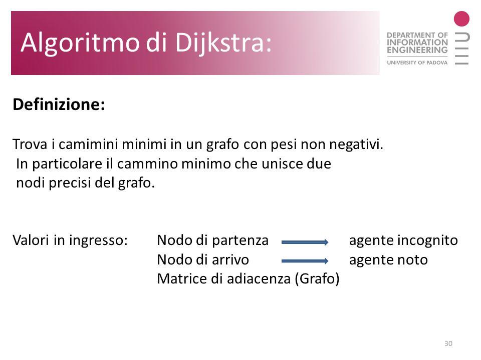 30 Algoritmo di Dijkstra: Definizione: Trova i camimini minimi in un grafo con pesi non negativi. In particolare il cammino minimo che unisce due nodi