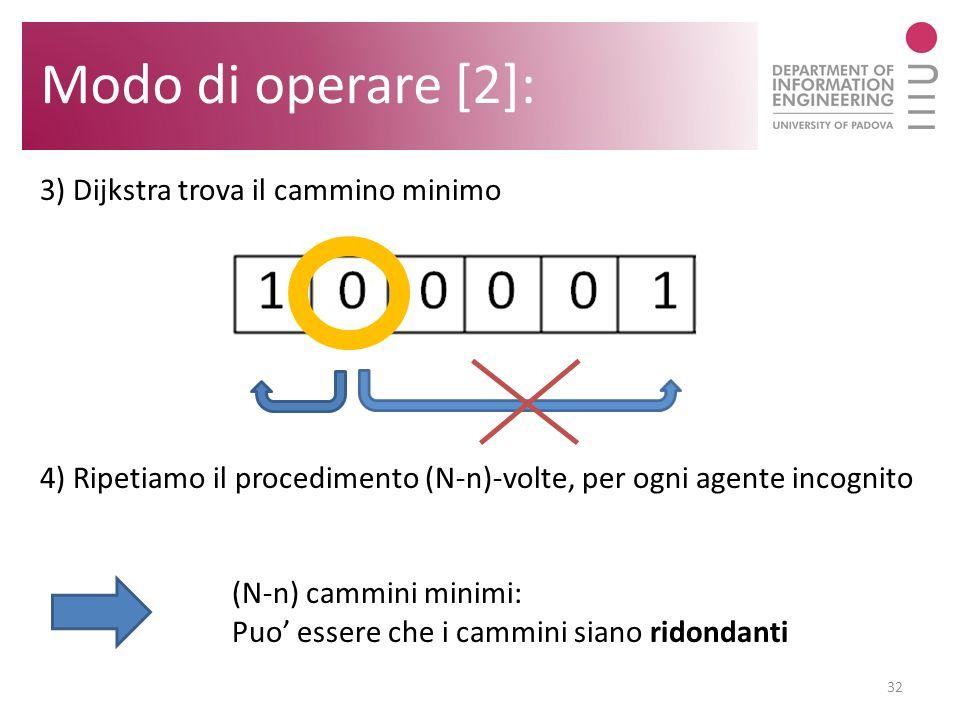 Modo di operare [2]: 32 3) Dijkstra trova il cammino minimo 4) Ripetiamo il procedimento (N-n)-volte, per ogni agente incognito (N-n) cammini minimi: