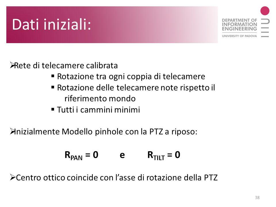 38 Dati iniziali: Rete di telecamere calibrata Rotazione tra ogni coppia di telecamere Rotazione delle telecamere note rispetto il riferimento mondo T