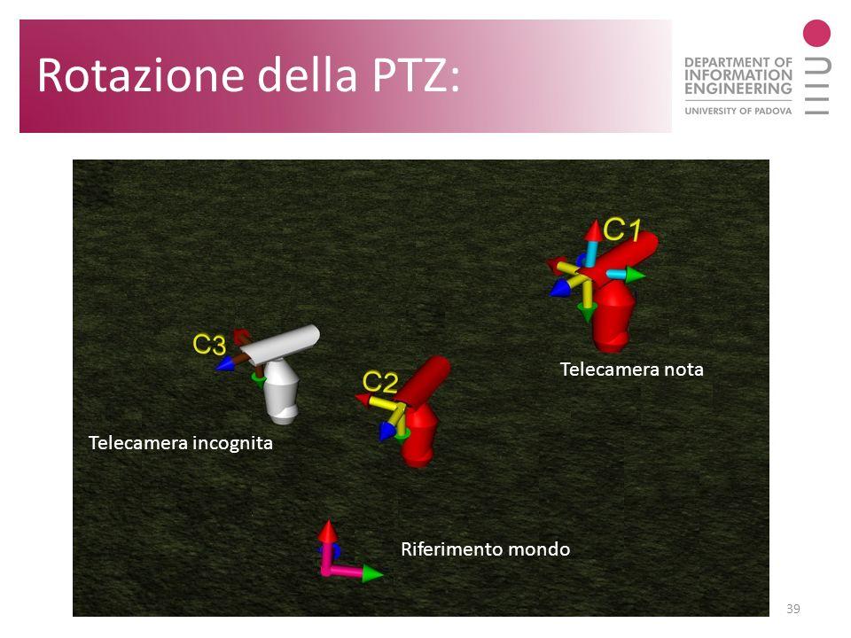 39 Rotazione della PTZ: Riferimento mondo Telecamera nota Telecamera incognita