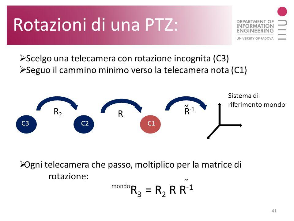 41 Rotazioni di una PTZ: Scelgo una telecamera con rotazione incognita (C3) Seguo il cammino minimo verso la telecamera nota (C1) Ogni telecamera che